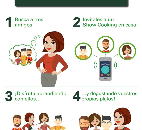 Show Cooking con Thermomix®