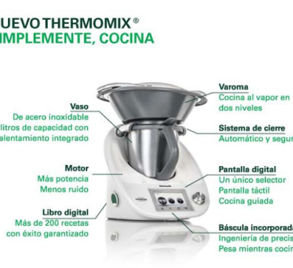 Nuevo Thermomix®